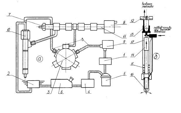 принцип работы топливной системы 606 мотор на мерседес
