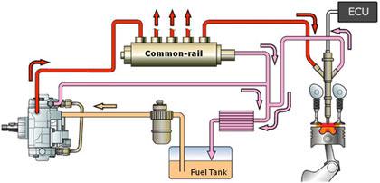 топливная система дизельного двигателя мерседес атего